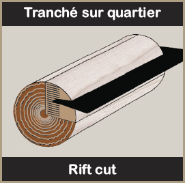 Tranch� sur quartier