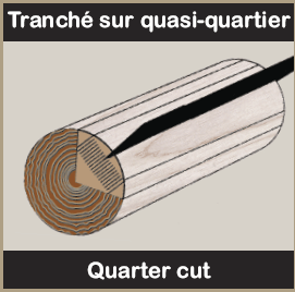Tranch� sur quasi-quartier